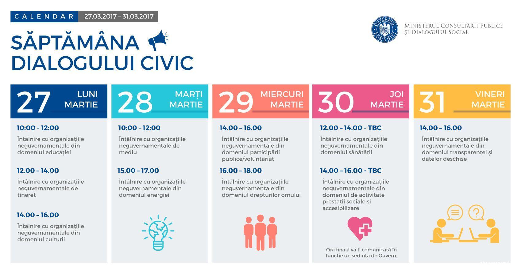 Saptamana dialogului civic